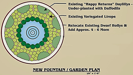 2006FountainGardenPlan3