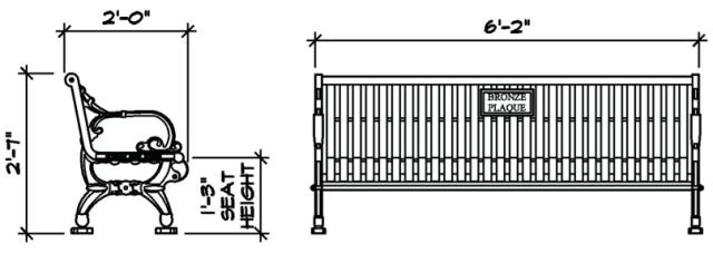 FMSPBenchDiagram